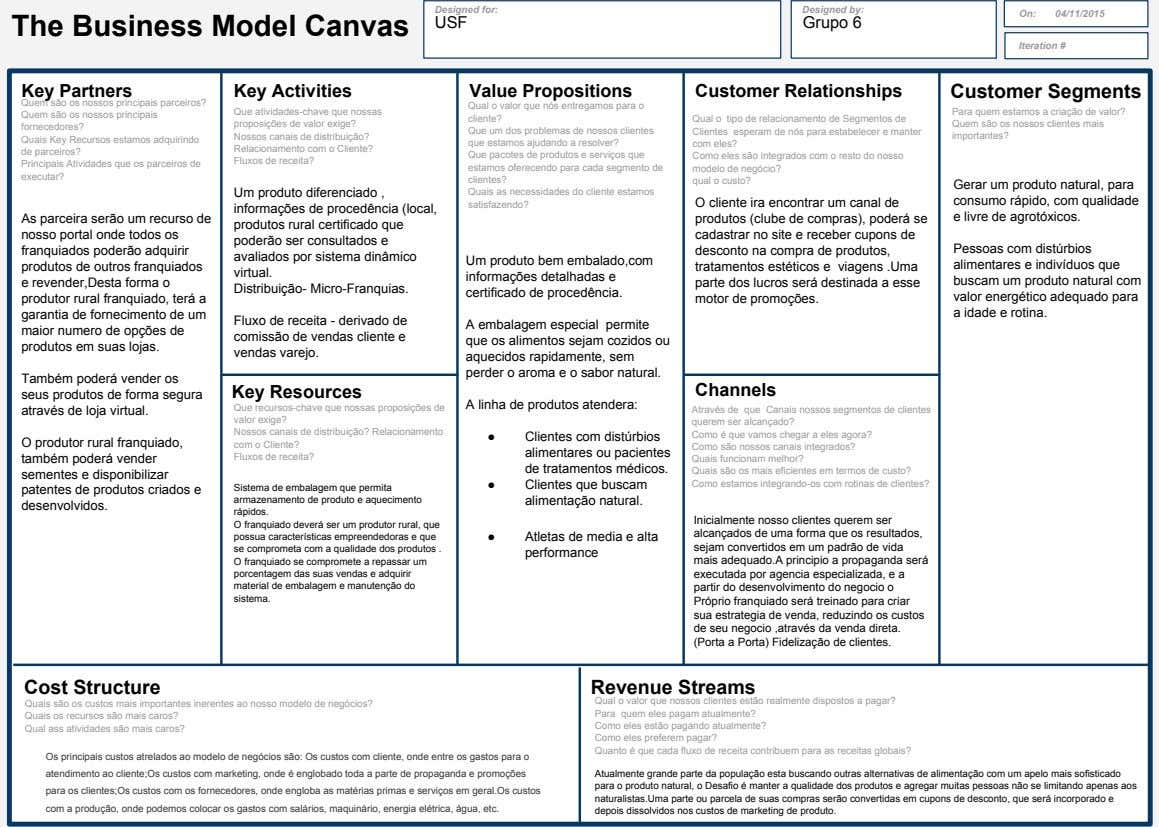 Designed for: Designed by: On: 04/11/2015 The Business Model Canvas USF Grupo 6 Iteration #