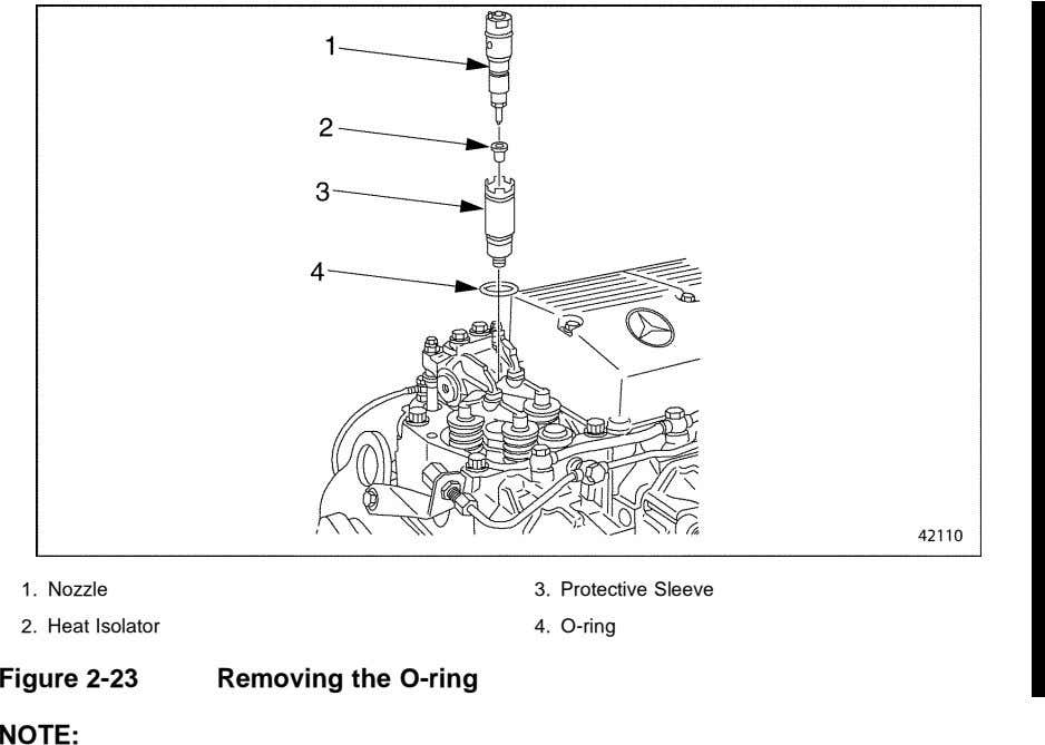 1. Nozzle 2. Heat Isolator 3. Protective Sleeve 4. O-ring Figure 2-23 Removing the O-ring