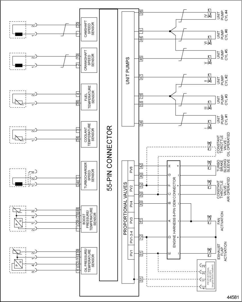 Figure 2-44 55-Pin Connector Wiring Diagram for EPA98 Engine 2-74 From Bulletin 2–MBE4000–06 (Rev. 3/04)