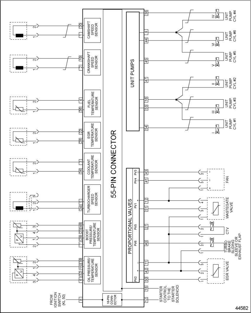 MBE4000 SERVICE MANUAL Figure 2-45 55-Pin Connector Wiring Diagram for EPA04 (EGR) Engine All information subject