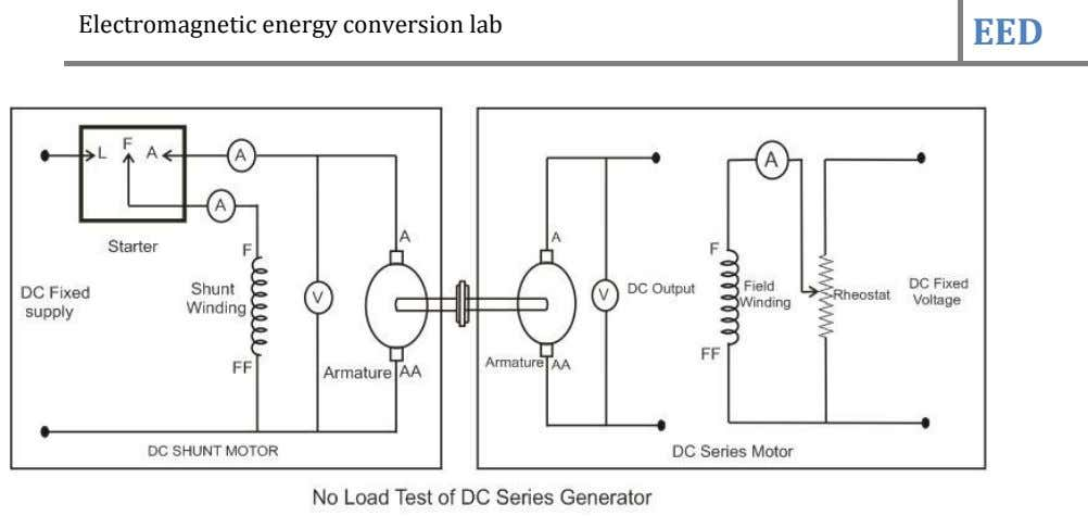 Electromagnetic energy conversion lab EED