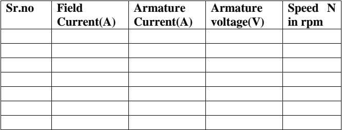 Sr.no Field Armature Armature Speed N Current(A) Current(A) voltage(V) in rpm