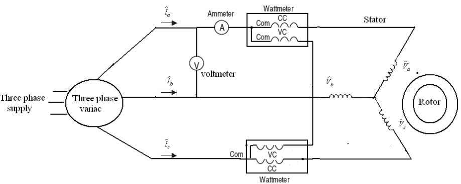 Electromagnetic energy conversion lab EED Conventional Circuit Diagram of No Load Test 68 | [Type the