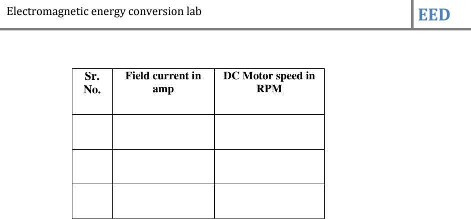 Electromagnetic energy conversion lab EED Sr. No. Field current in amp DC Motor speed in RPM