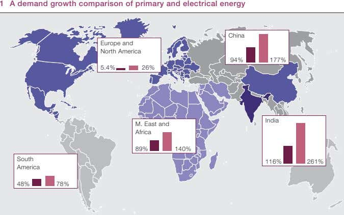 1 A demand growth comparison of primary and electrical energy China Europe and North America
