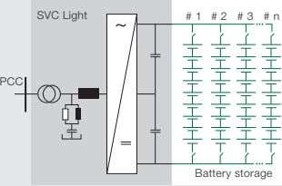 SVC Light # 1 # 2 # 3 # n ~ PCC Battery storage