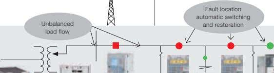 Fault location automatic switching and restoration