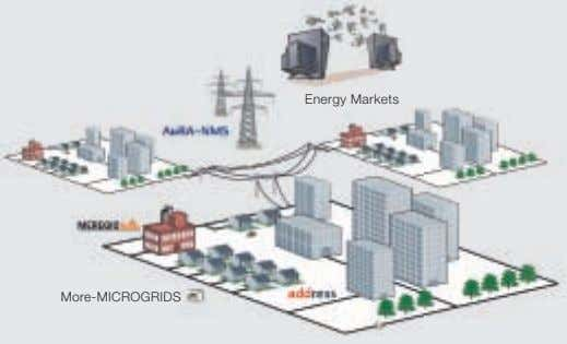Energy Markets More-MICROGRIDS