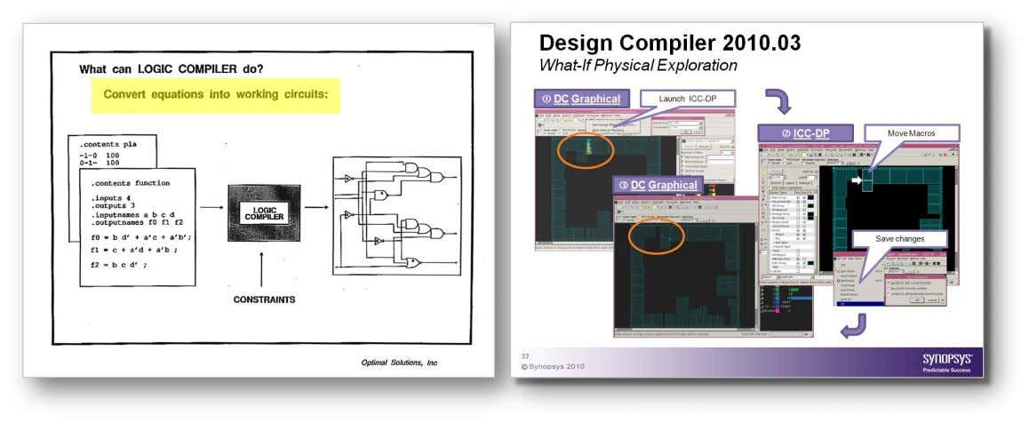 ! Logic Compiler, ca. 1986 Design Compiler, 2010.03 From Equations to Gates, to… Placed and Routable