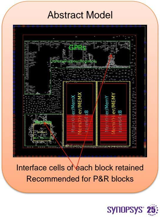 Abstract Model Interface cells of each block retained Recommended for P&R blocks