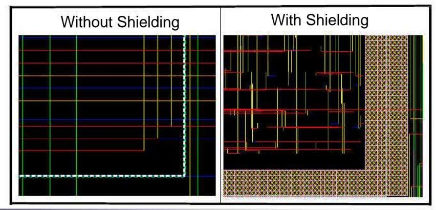 Without Shielding With Shielding
