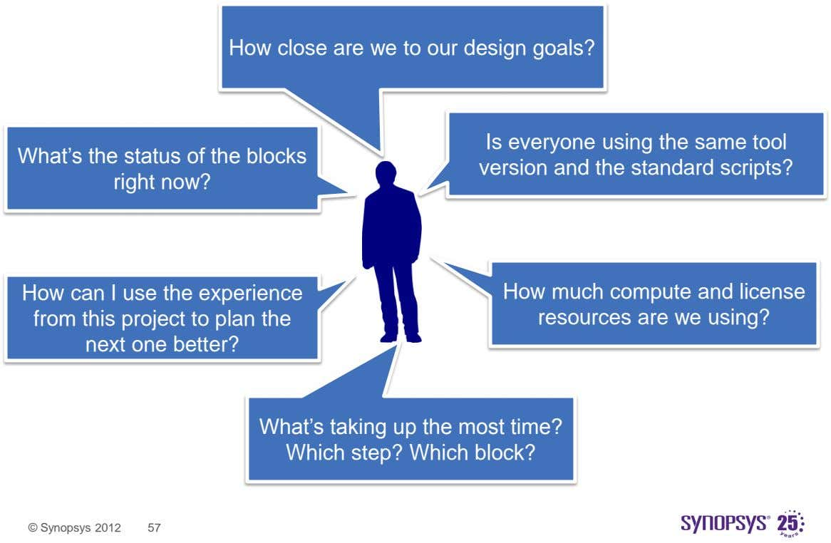How close are we to our design goals? What's the status of the blocks right