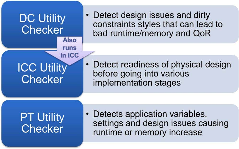 • Detect design issues and dirty DC Utility Checker constraints styles that can lead to