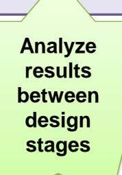 Analyze results between design stages