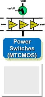 VDD on/off Gate Gate Gate Power Switches (MTCMOS)