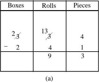 Boxes Rolls Pieces 13 2 3 3 4 _ 2 4 1 9 3 (a)