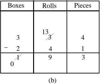 Boxes Rolls Pieces 13 3 3 4 _ 2 4 1 1 9 3 0