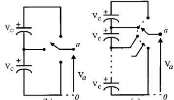 Conference on Intelligent Computing and Control (I2C2) Fig- 1 One phase leg of an inverter with