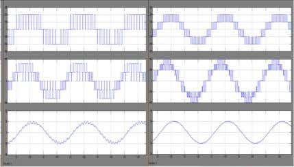 less harmonic distortion even at low modulation indices. Fig-5- Typical output waveforms for 3-level and 5-level