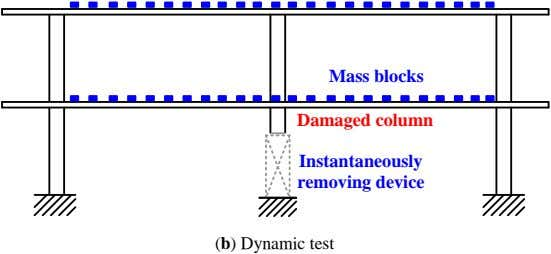 Mass blocks Damaged column Instantaneously removing device (b) Dynamic test