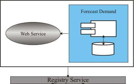 Forecast Demand Web Service Registry Service