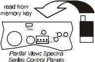 you will have to reassign the remote controls (see page 28). Download to DESTINATION Control Panel