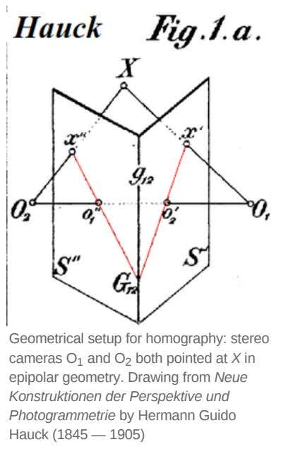 Geometrical setup for homography: stereo cameras O 1 and O 2 both pointed at X