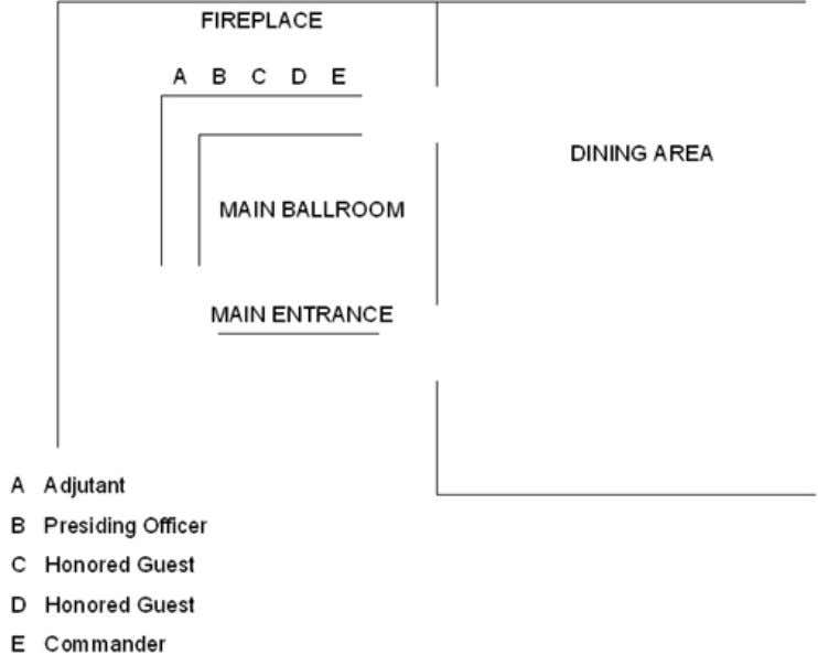 line. 5. The guests' escorts should link-up with their guests immediately following the receiving line. FIGURE