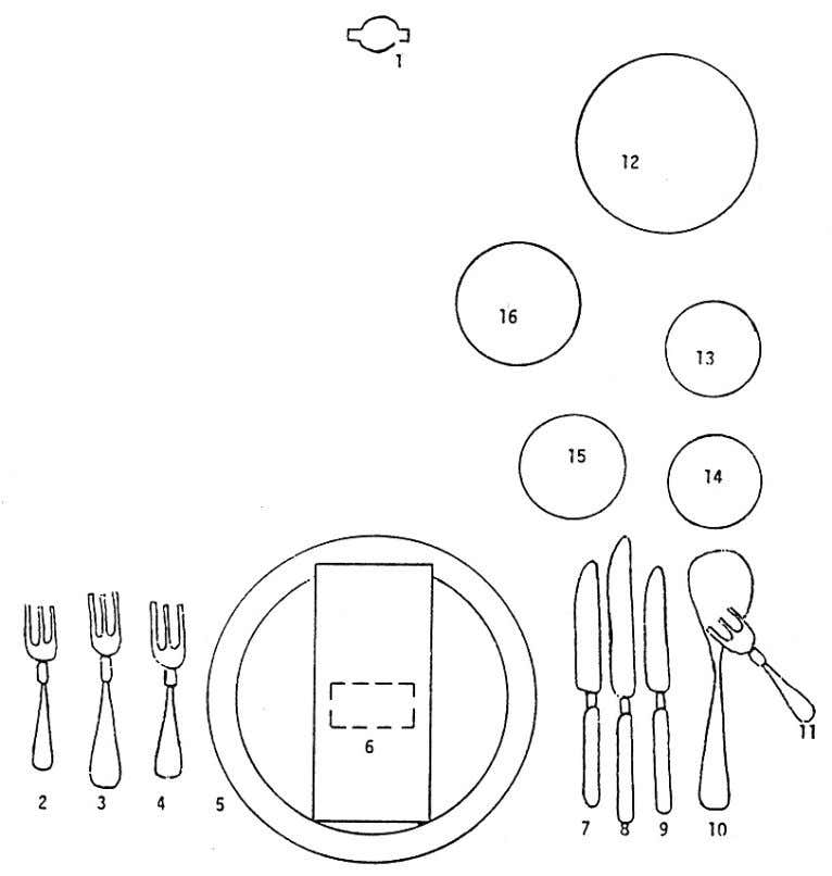 PLACE SETTING 1. The Menu Card 2. Fish Fork 3. Meat Fork 4. Salad Fork 5.