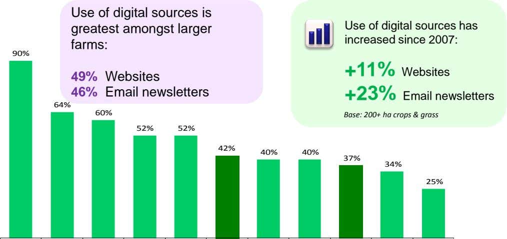 Use of digital sources is greatest amongst larger farms: Use of digital sources has increased