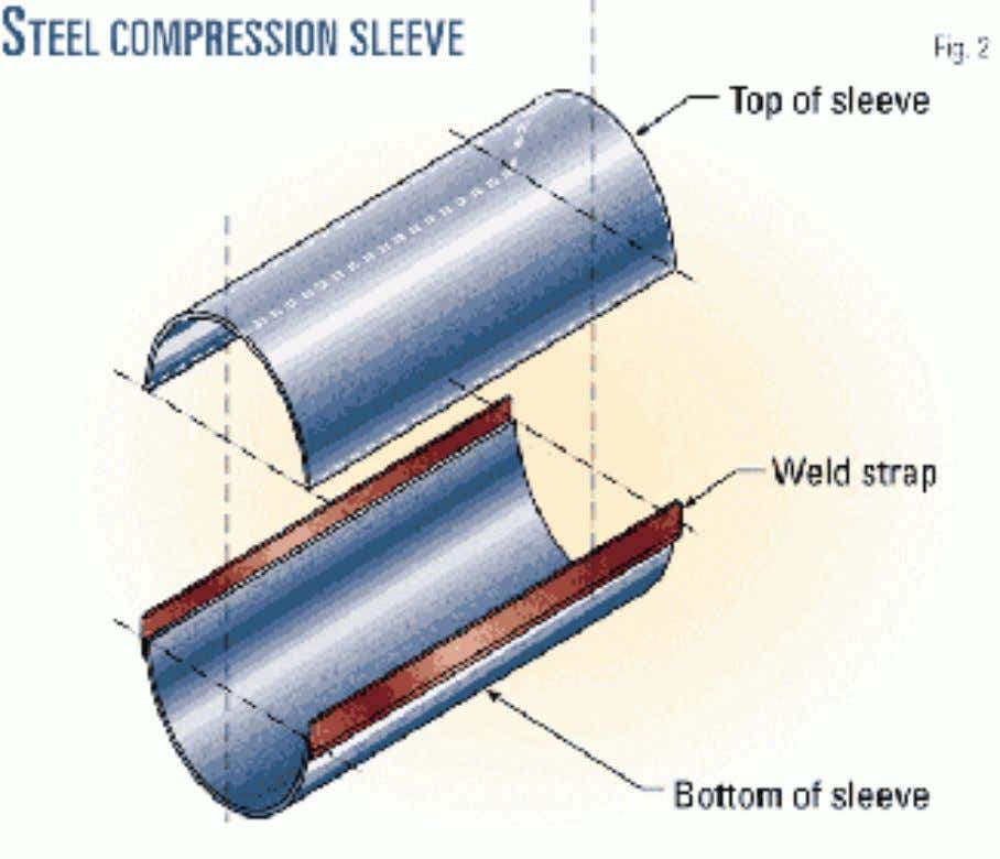 of two steel pipe halves with side bars (Fig. 1). 1 http://www.ogj.com/articles/print/volume -99/issu e