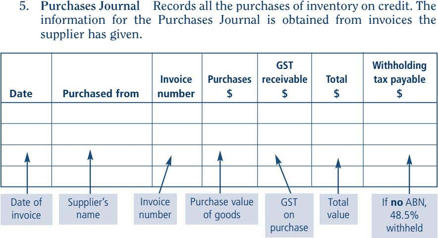 5. Purchases Journal Records all the purchases of inventory on credit. The information for the