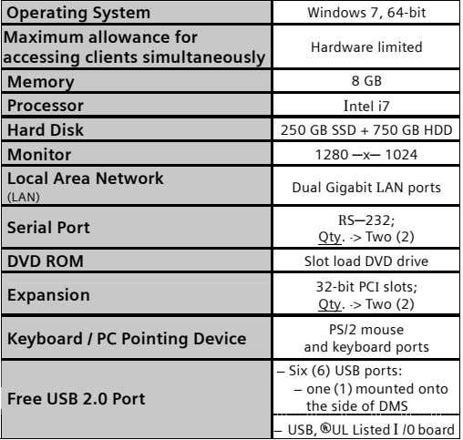 Operating System Windows 7, 64-bit Maximum allowance for accessing clients simultaneously Hardware limited Memory 8