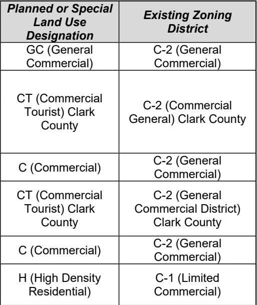 Surrounding Property Existing Land Use Per Title 19.12 Planned or Special Land Use Designation Existing