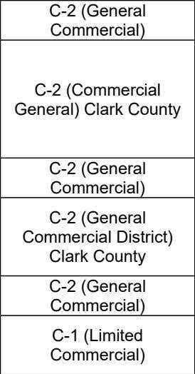 Clark County C-2 (Commercial General) Clark County South Vacant/Undeveloped C (Commercial) C-2 (General