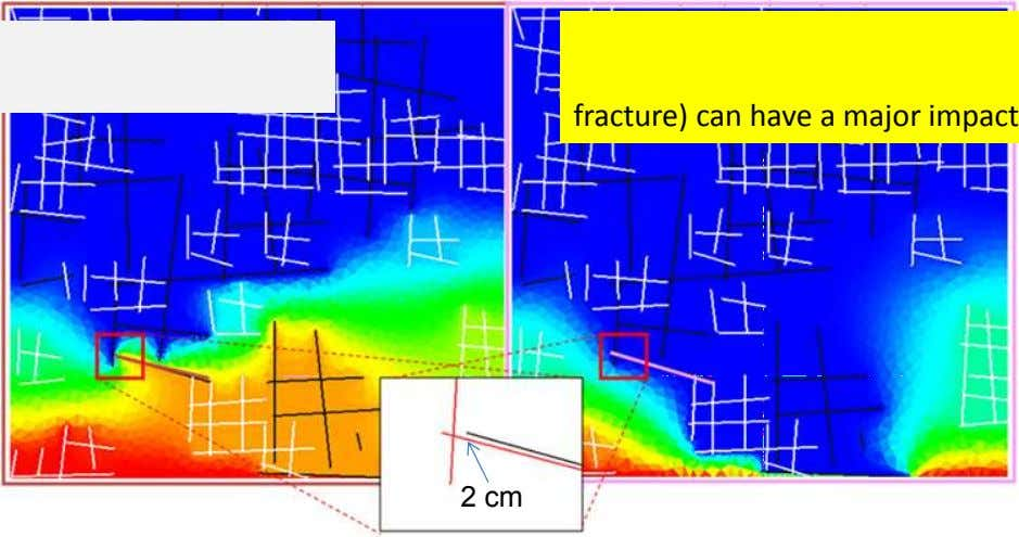 fracture) can have a major impact 2 cm