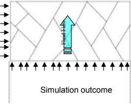 Simulation outcome Fluid Flow