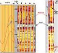 Sources for Fractured Reservoir Models • Borehole images – Identification of planar features that have