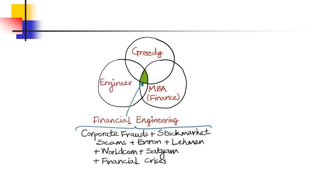 Who caused our Financial Crisis? The equation is simple.  Single Education (MBA/Engineering) = Ego (I