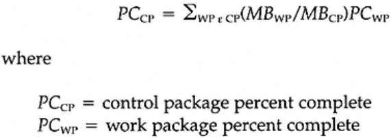 that has already been defined for work packages. Its formula for application at a control package