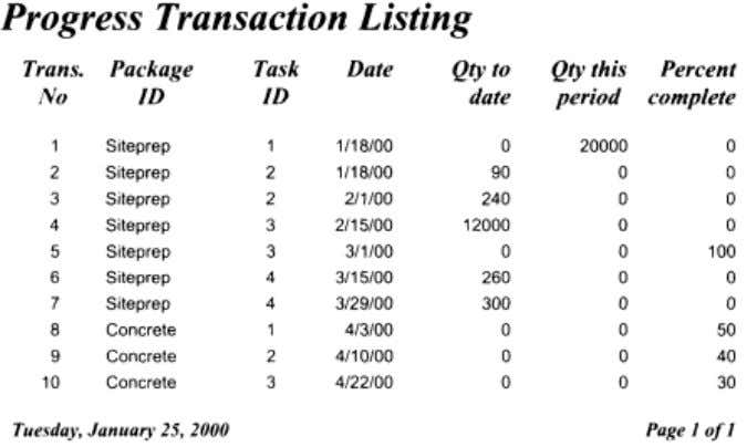 Page 84 Figure 3-7. Progress Transaction Listing. the report that tells you what the progress is