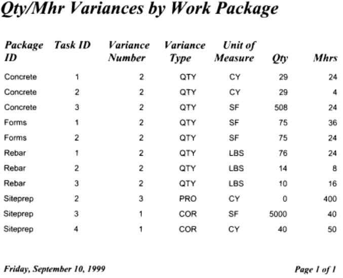 Page 103 Figure 3-14. Qty/Mhr Variances by Work Package Number.