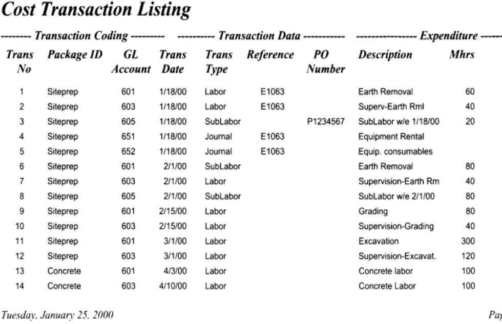 Figure 3-3. Cost Transaction Listing.