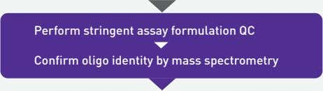 Perform stringent assay formulation QC Confirm oligo identity by mass spectrometry