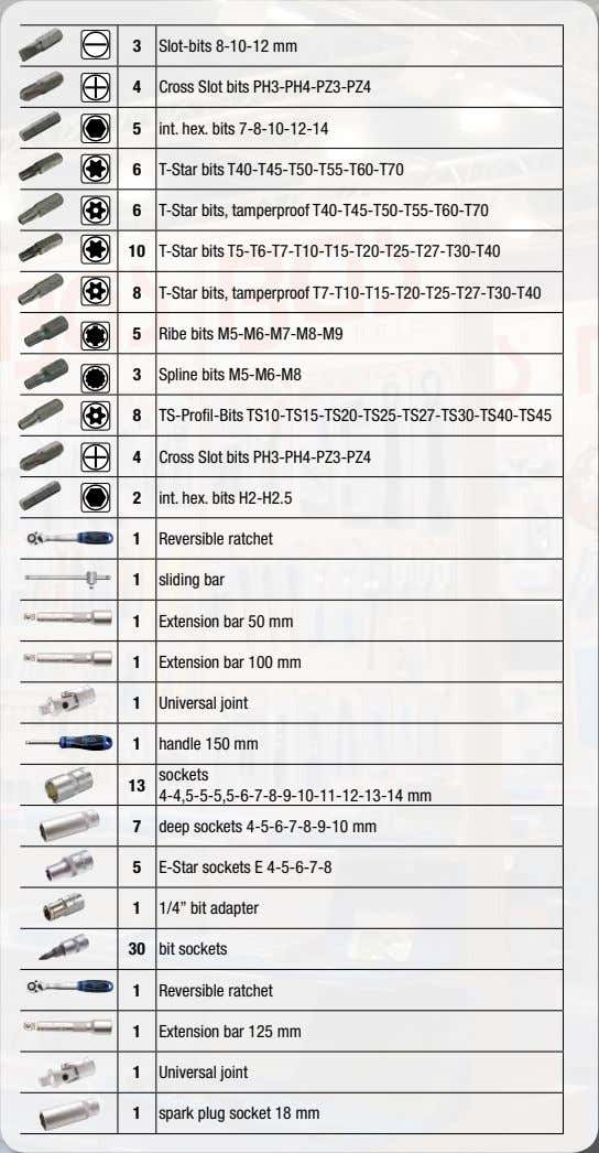 3 Slot-bits 8-10-12 mm 4 Cross Slot bits PH3-PH4-PZ3-PZ4 5 int. hex. bits 7-8-10-12-14 6