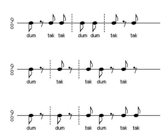 al-aqsaq as-samai ath-thaqil A 10/4 rhythm, this takes its name from the Turkish classical form, which