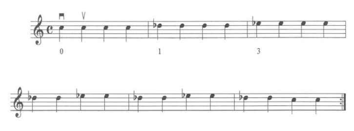 D flat -1 s t finger, and E flat -3 r d finger). Melody # 1