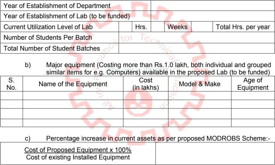 Year of Establishment of Department Year of Establishment of Lab (to be funded) Current Utilization