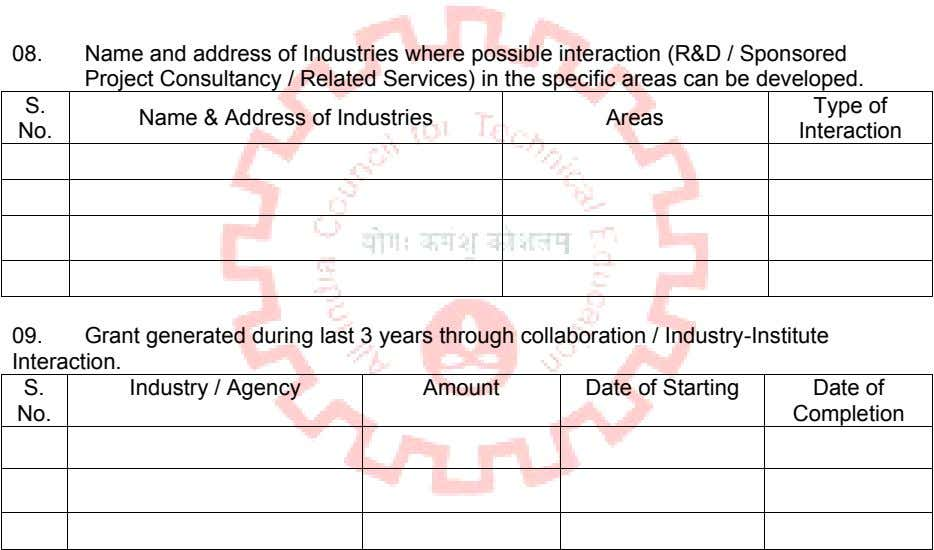 08. Name and address of Industries where possible interaction (R&D / Sponsored Project Consultancy /