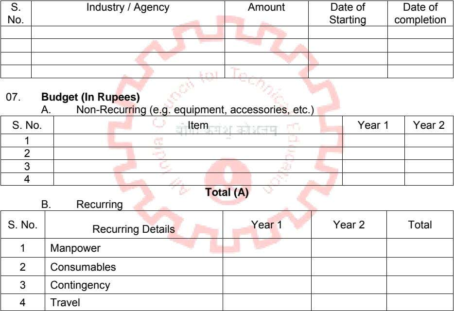 S. Industry / Agency Amount Date of Date of No. Starting completion 07. Budget (In